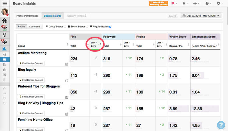 Screenshot of Tailwind's content discovery feature - how to use board insights